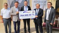 Alman Desteği 264 Bin Tl