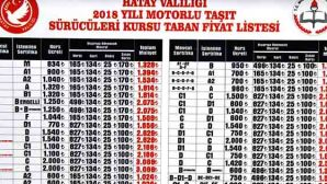 Türkay: Sürücü kursları taban fiyatlara uymalı