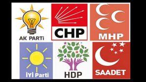 Hatay Milletvekili Adayları