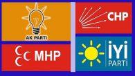 CHP, Büyükşehir Başkanlık seçimlerinde AKP'ye 110 bin fark yaptı, ancak: