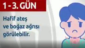 Hacettepe Üniversitesi  Koronavirüs  Önlemleri