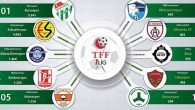TFF. 1. Lig'de, Sosyal Medyada