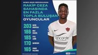 18'de Topla En Fazla Buluşan 5 Futbolcu