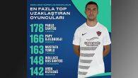Süper Lig'in En İyi 11'i