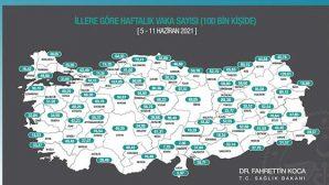 Türkiye'de koronavirüsle mücadelede son verilere göre;
