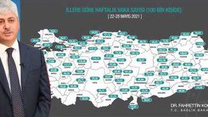 Koronavirüsle mücadelede, Türkiye'de 81 İl içinde